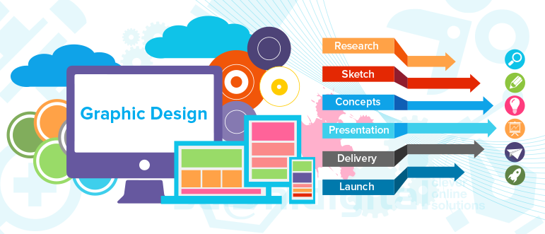 Graphics Design Company in Pune